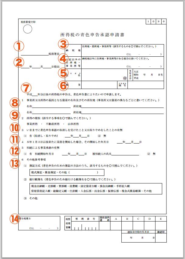 青色申告承認申請書の記入例